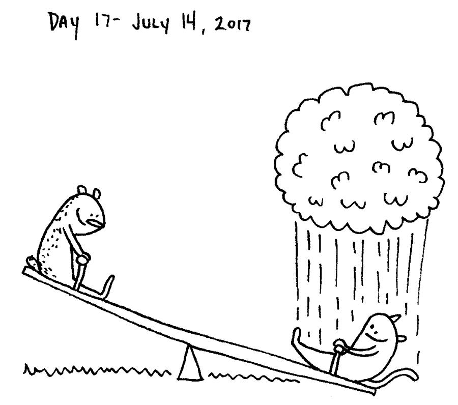 Day 17, Just draw stuff
